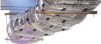 วัสดุกันไฟลาม 3M Fire Barrier Duct Wrap 615+